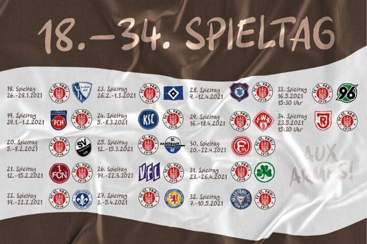 Spielplan, Teil II: Alle Ansetzungen des FC St. Pauli in der Rückrunde